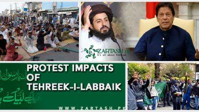 Photo of Protest Impacts of Tehreek-i-Labbaik