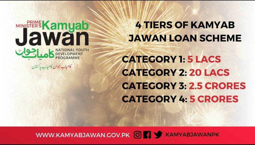 4 Tiers of Kamyab Jawan Loan Scheme