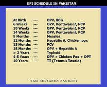 EPI Schedule in Pakistan