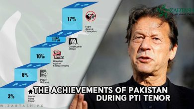 Photo of The Achievements of Pakistan during PTI Tenor